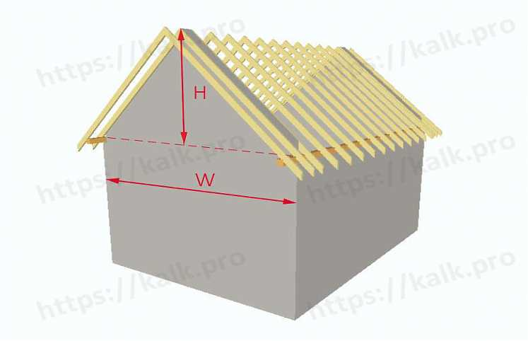 The sizes of gable roof to calculate rafters