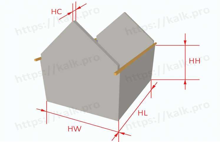 The size of the house to calculate a gable roof roof
