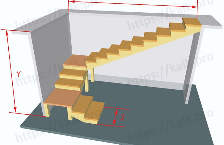 The size of the span of the U-shaped wooden stairs to the stringers with three marches