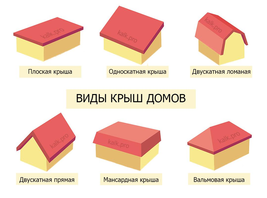 The main types of roofs of houses - kalk.pro