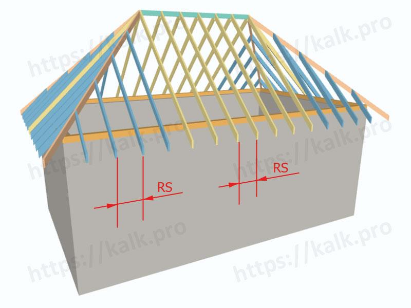 Calculate Gambrel Roof Calculator Online Kalk Pro