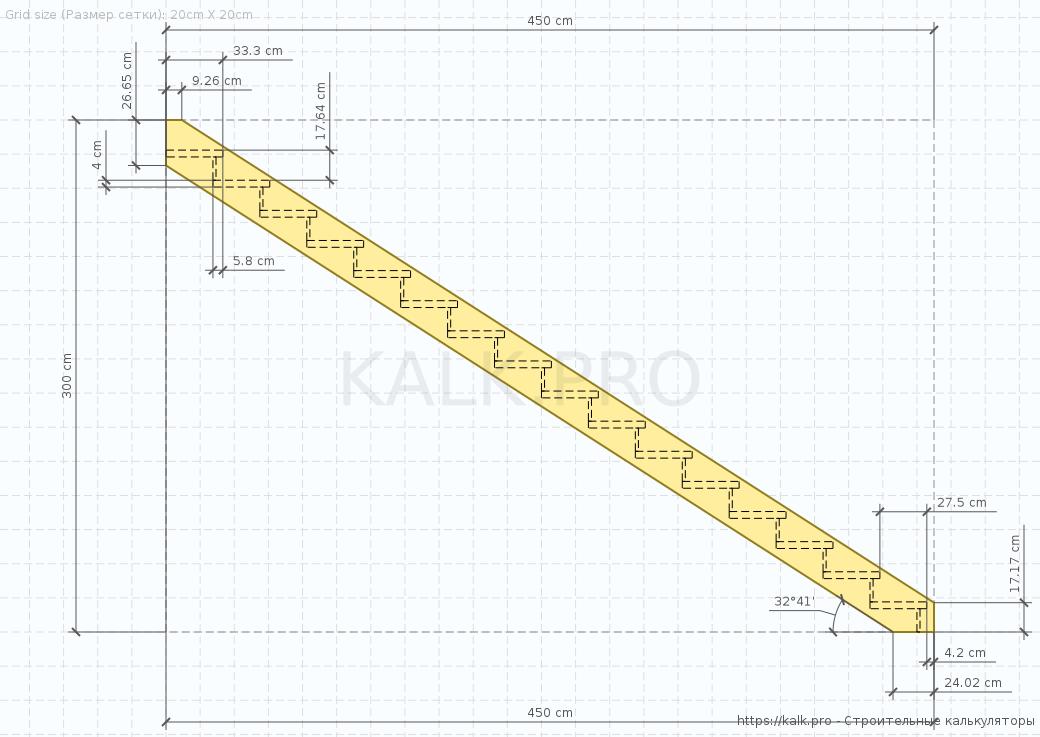Новый калькулятор – Калькулятор прямой лестницы на тетиве