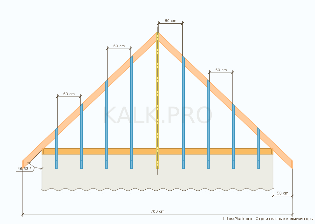 Hip Roof Calculator Online 3d Rafters Truss Angle Area Kalk Pro