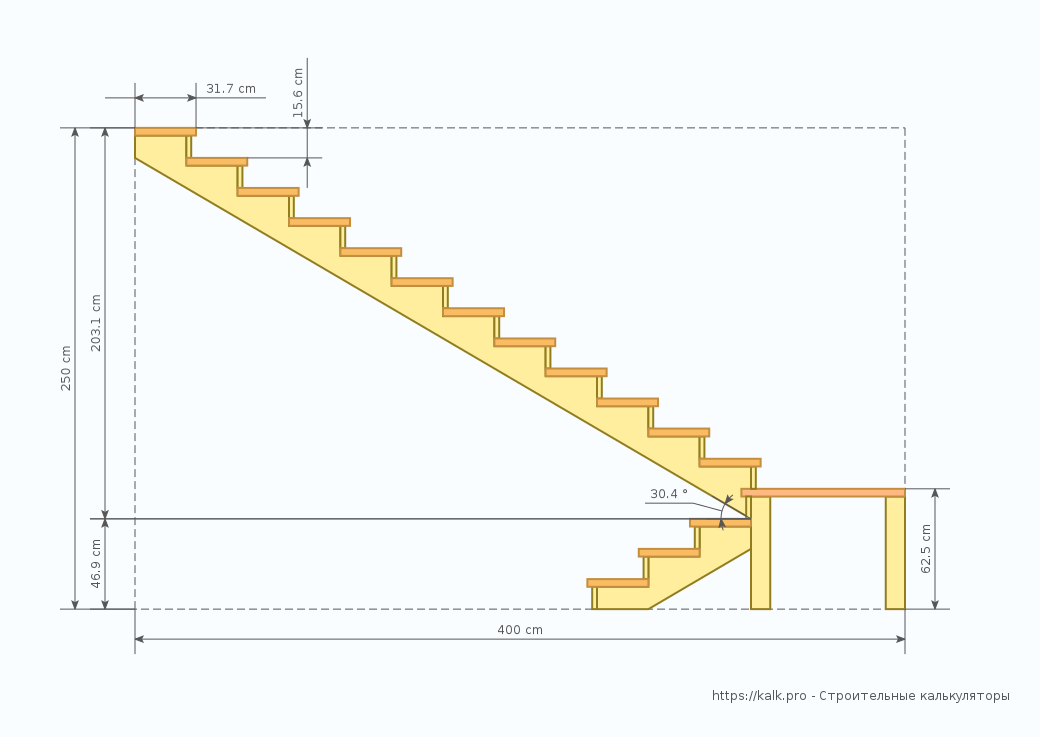 Calculator Of Stairs With 180 Degrees Turn Online 3d