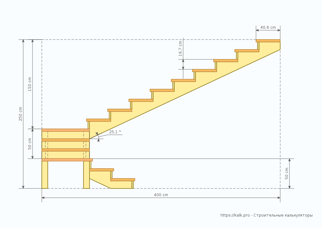 ladder Drawing (side view)