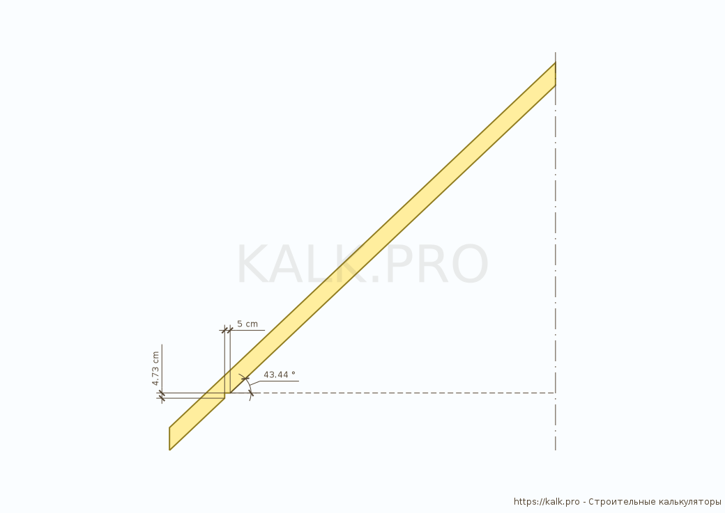 the Drawing location for installation of rafters a gable roof — Construction calculators online
