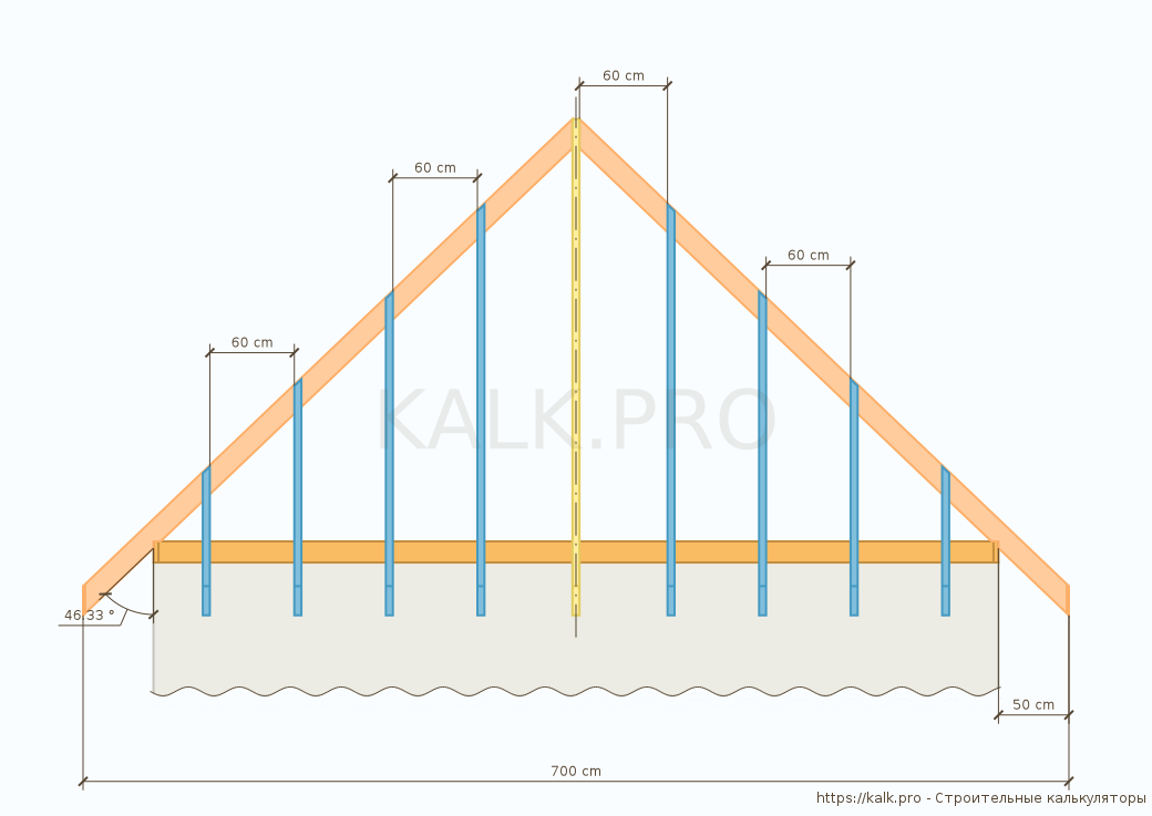 Drawing of the truss system from the hip — Construction calculators online
