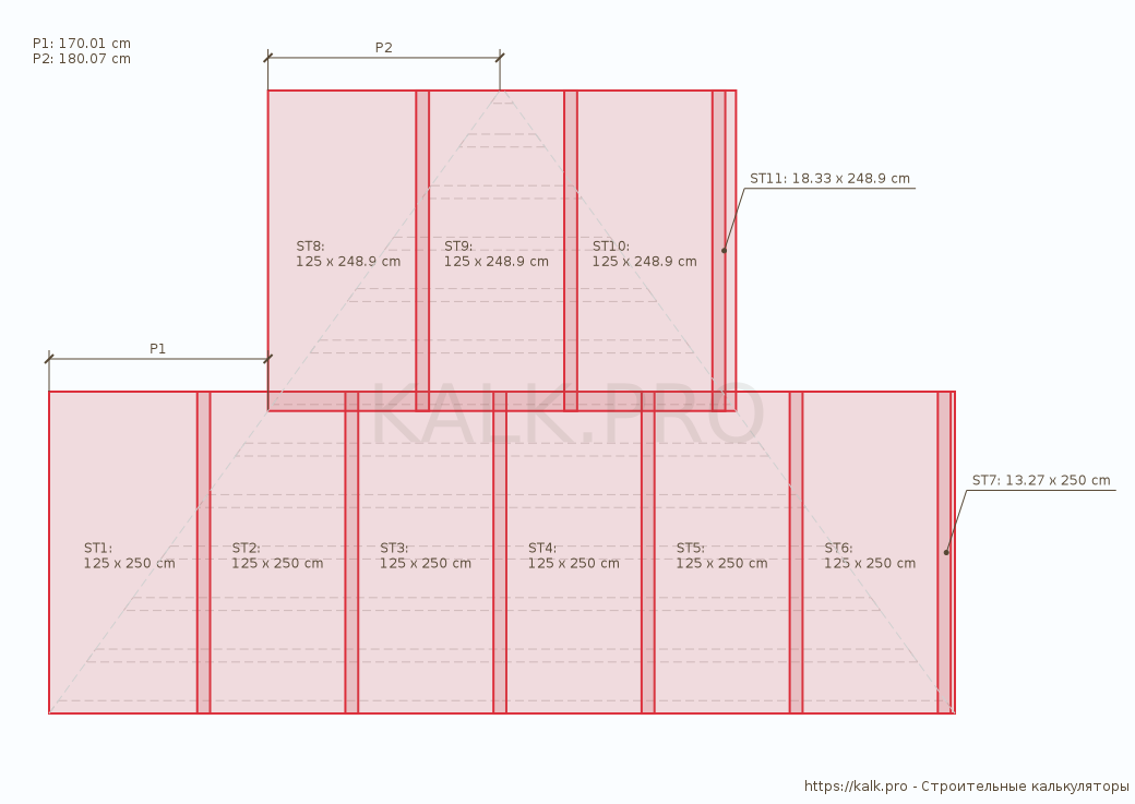 Drawing of roofing sheets on a sideways slope — Construction calculators online