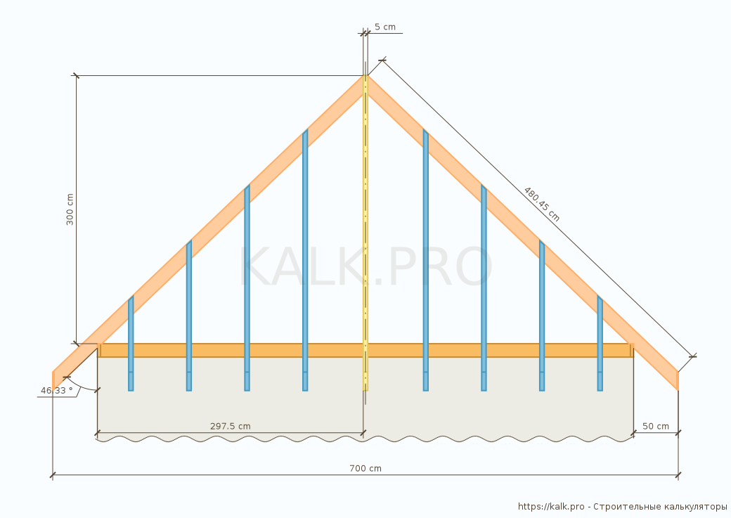 Drawing of the truss system from the side of the slope of the hipped roof — Construction calculators online