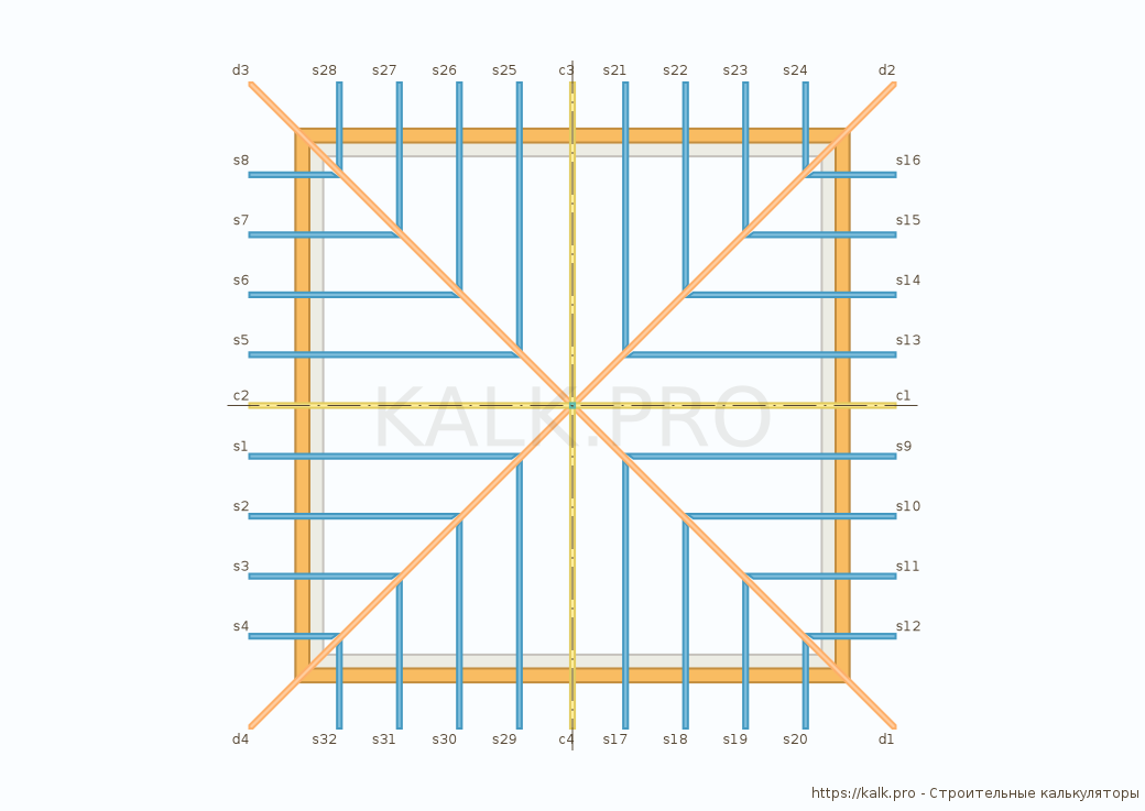 Drawing of the truss system hip roof (top) — Construction calculators online